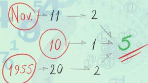 Какие услуги предоставляет нумеролог?